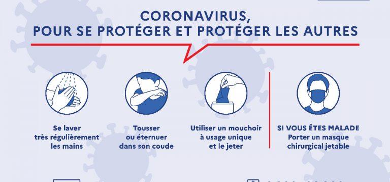 Se protéger du coronavirus